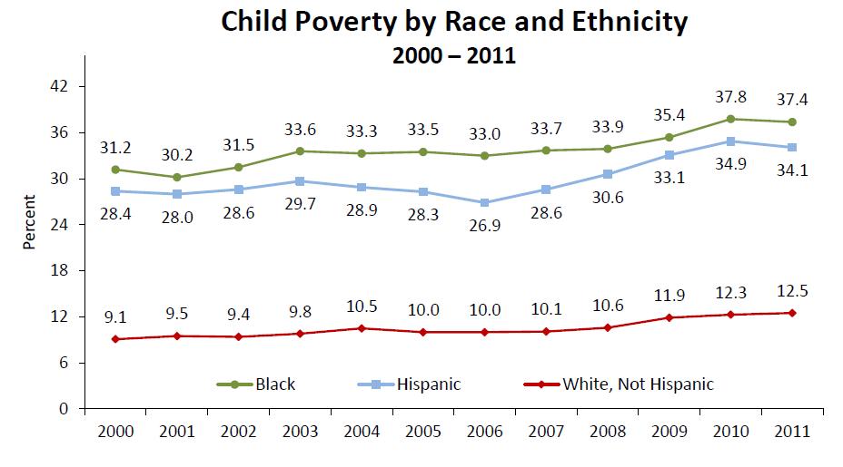 African-Americans-figure3b